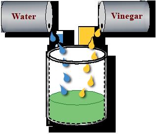 water-vinegar
