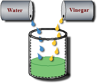water-vinegar